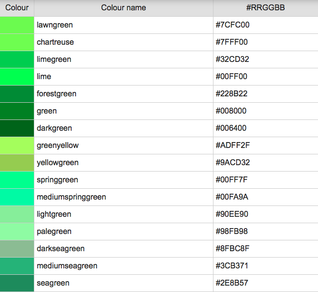 HTML Colors. Green.