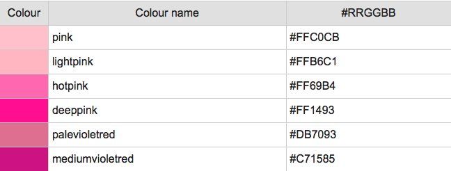 HTML Colors. Pink.