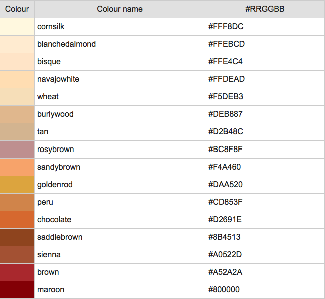 HTML Colors. Brown.