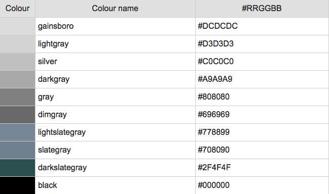 HTML Colors.