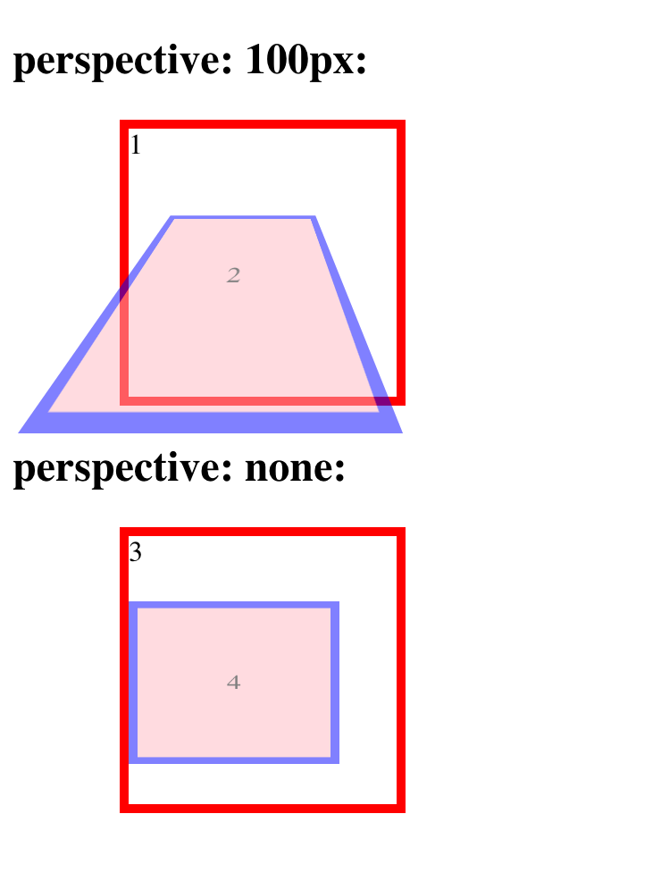 CSS Perspective Property