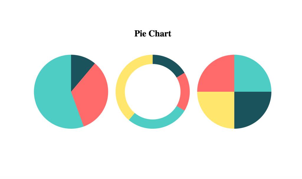 pie chart conic gradient