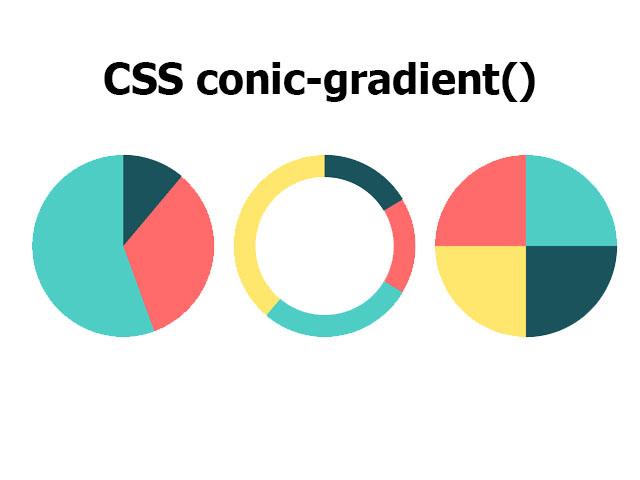 CSS Conic gradient