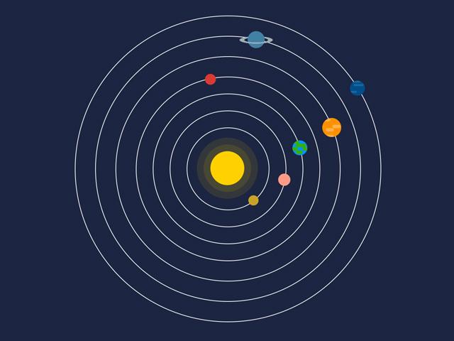 Planets Solar System Animation
