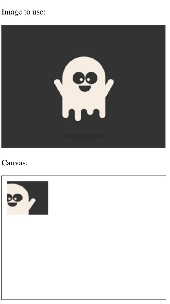 HTML canvas clip drawImage()