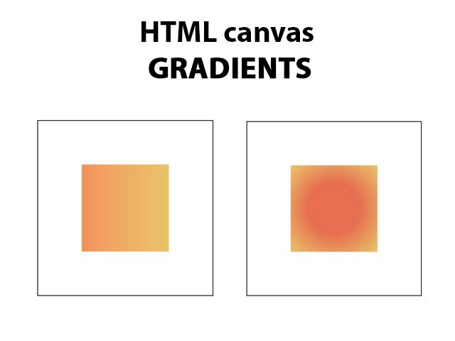HTML5 canvas gradients