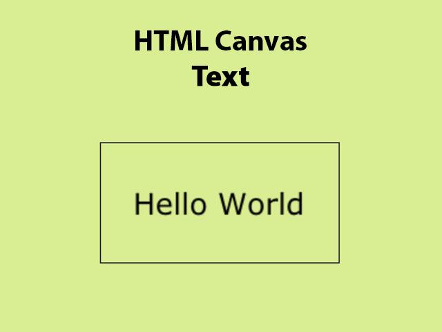 HTML Canvas Text