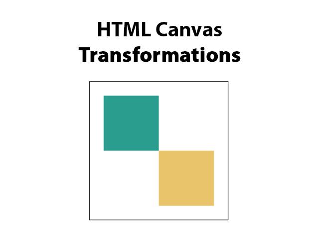 HTML Canvas Transformations