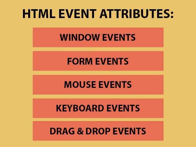 HTML Event Attributes