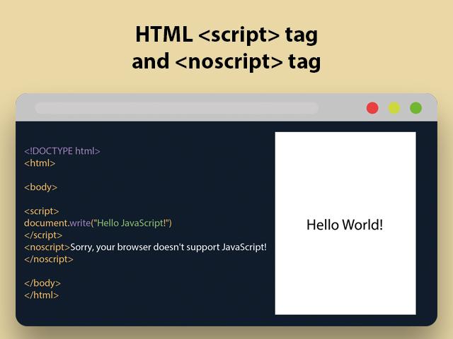 HTML script tag and noscript tag