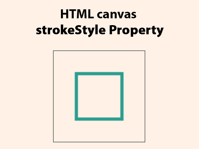 HTML canvas strokeStyle Property
