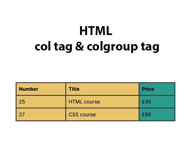 HTML col tag & colgroup tag