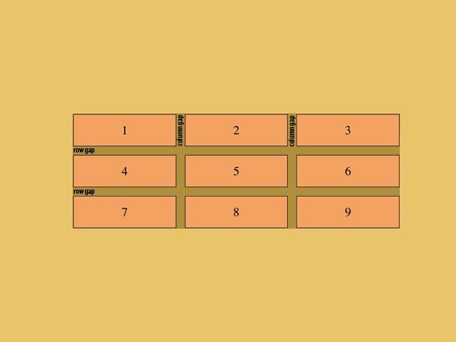 CSS row gap and CSS column gap