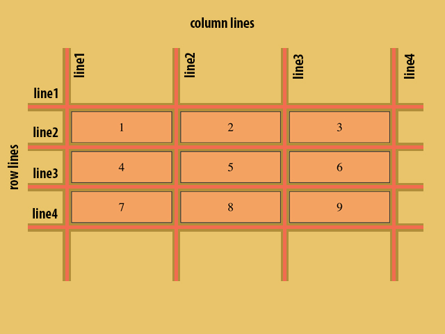 css grid lines
