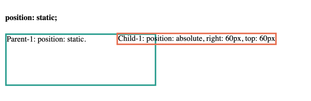 CSS position: static;